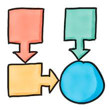 symbol organisieren