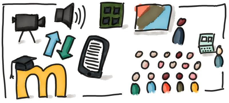 Illustration Pilotstudiengänge