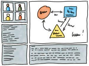 Online-Seminar in Adobe Connect (Quelle: FernUniversität)