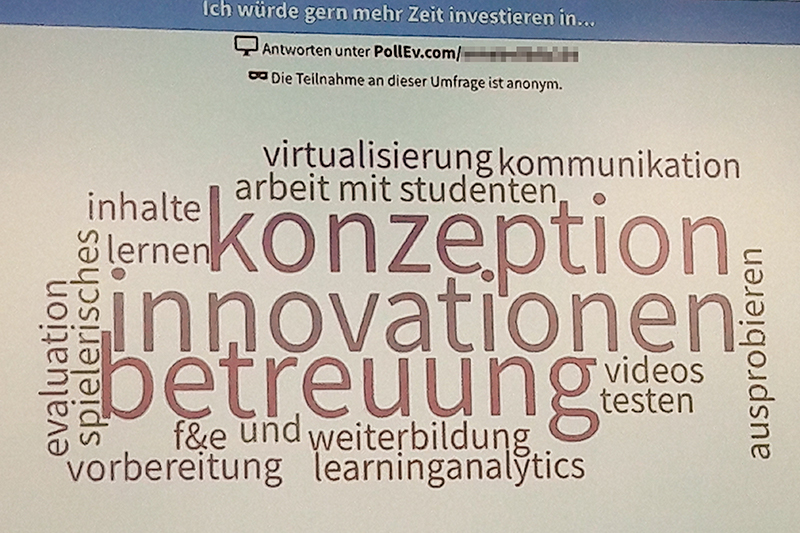Word Cloud Zeit