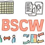 BSCW Beitragsbild