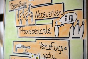 Foto HD-NRW-Zertifikat