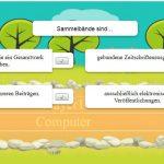 Screenshot Quiz LearningApps