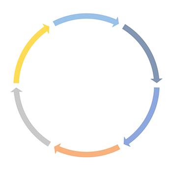 Tagungen Agile Methoden Beitragsbild