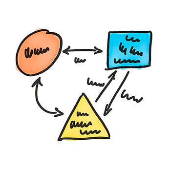 Lernorganisation Beitragsbild