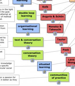 Ausschnitt Screenshot Learning Theories