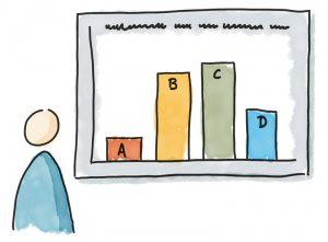 Abstimmungssysteme Illustration