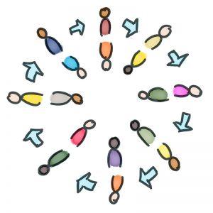 Illustration zur Methode Kugellager, Beschreibung im Text