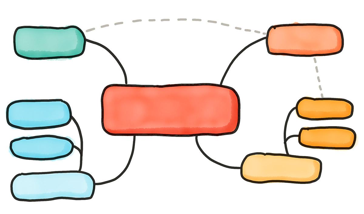 Illustration Mindmap